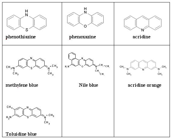 ala chemicals ltd